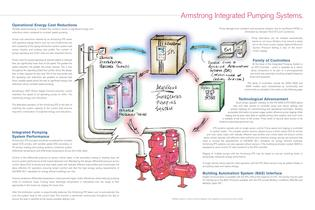 Integrated Pumping Systems - 3