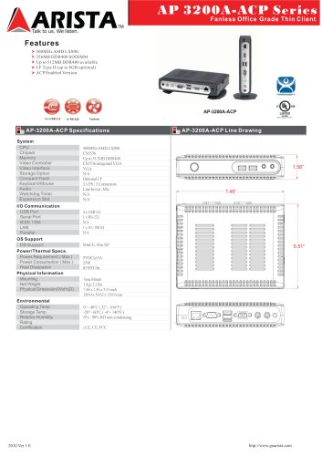 ACP Series - Thinmanager Enabled Product Series