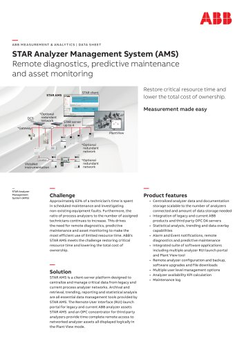 STAR Analyzer Management System (AMS)