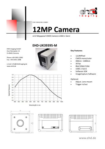 12MP Camera