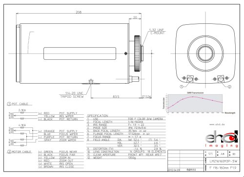 "EHD 1"" SWIR Zoom-Lenses"