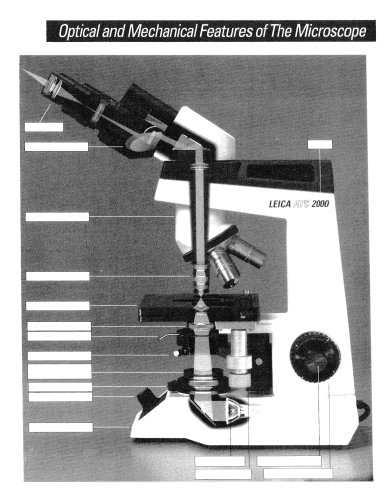 Leica ATC2000