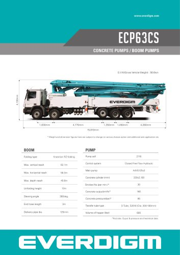 ECP63CS-5