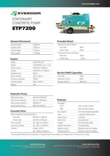ETP7200
