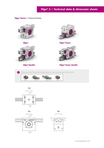 Technical Data lifgo® - gear rack drive