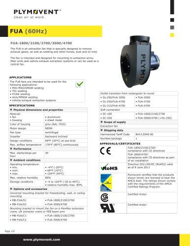 FUA (60Hz)