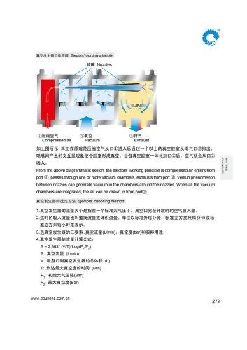 vacuum ejectors/generators