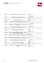 AL120 Audible Visual Alarm - 6