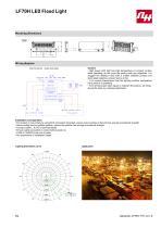 LF70H LED Flood Light - 3