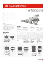 NANHUA Port application product catalog - 9