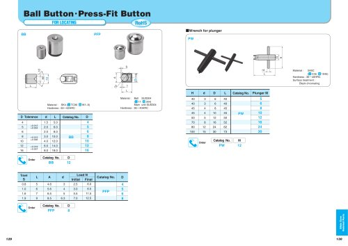 Ball ButtonYPress-Fit Button