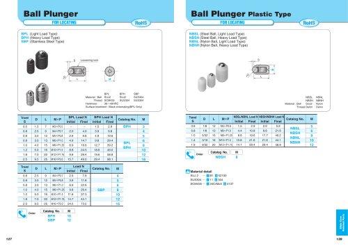 Ball Plunger