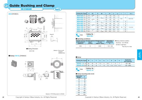 Die Guide Related Parts:Guid Bushing and Clamp