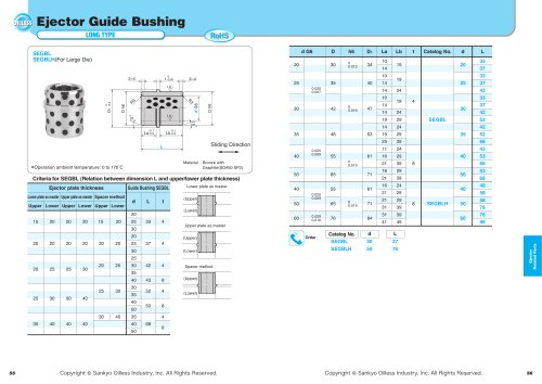Ejector Guide Bushing Long Type