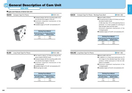 General Description of Cam Unit