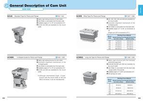 General Description of Cam Unit - 3