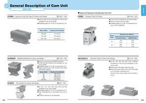 General Description of Cam Unit - 4