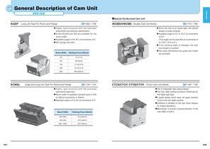 General Description of Cam Unit - 5