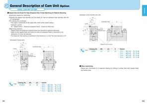 General Description of Cam Unit - 7