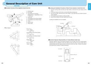 General Description of Cam Unit - 8