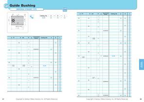 Guide Bushing Universal Straight Type - 2