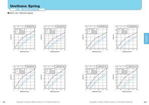 High Load Urethane  Spring Counterbore Hole Type USZL,USZLK - 3