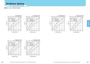 High Load Urethane  Spring Counterbore Hole Type USZL,USZLK - 4