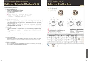 Outline of Spherical Bushing Unit - 1