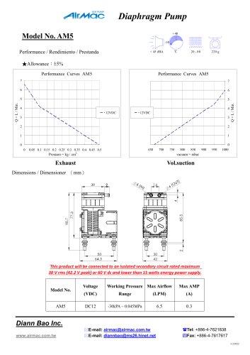 Performance data for AM5_12VDC