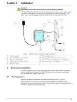 2200 PCX Particle Counter Instrument Manual - 13