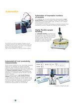 MeterLab Instruments - 6