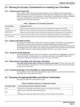 Sigma Flow Meter Models 910, 920, 930, Instrument Manual - 13