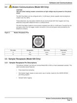 Sigma Flow Meter Models 910, 920, 930, Instrument Manual - 17