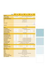 TitraLab catalogue - 11
