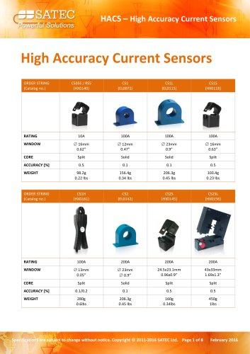 High Accuracy Current Sensors Datasheet (HACS)