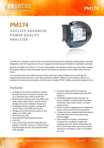PM174 Datasheet