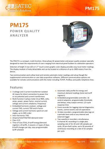 PM175 Datasheet