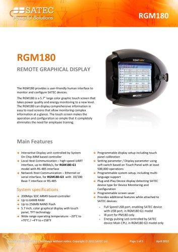 RGM180 Datasheet