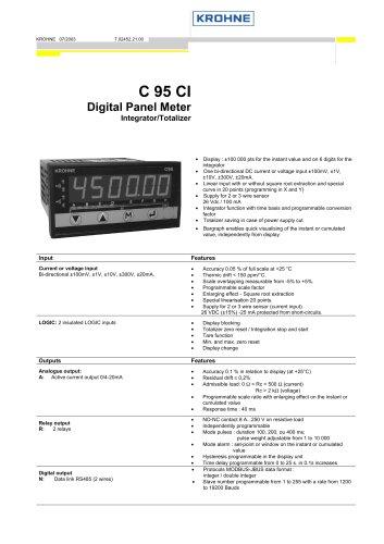 C95 CI