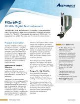 PXIe-6943 - 1