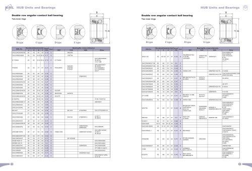 Wheel Hub Bearing and Hub Units
