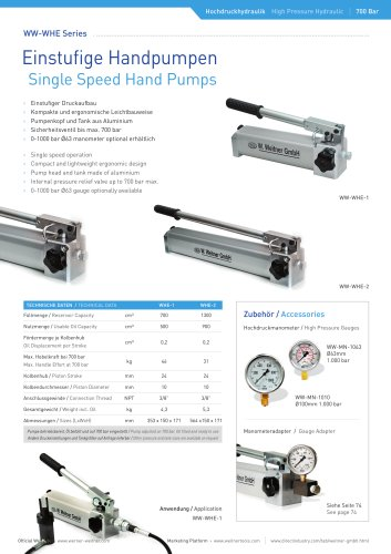 Single Speed Hand Pumps