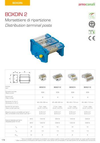 BOXDIN2