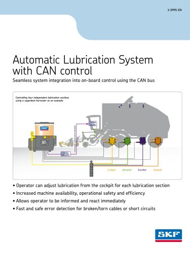 1-0995 Seamless system integration into on-board control using the CAN bus