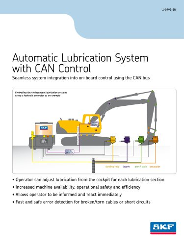 Automatic lubrication system with CAN control (construction)