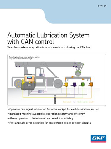 Automatic lubrication system with CAN control - Reach stacker
