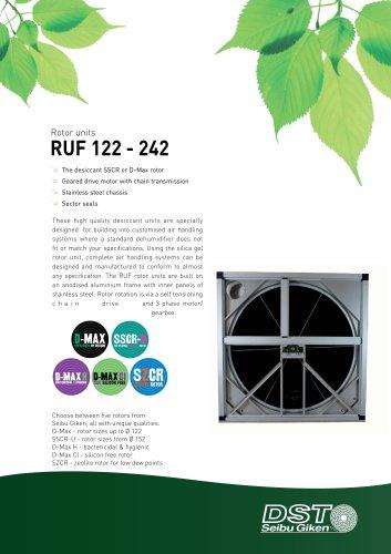 RUF Rotor Cassette series