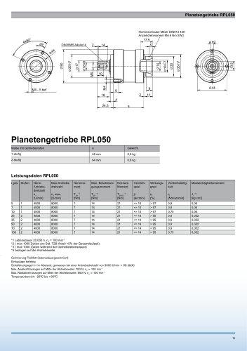 Catalogue page RPL050