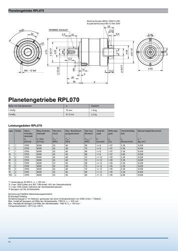 Catalogue page RPL070