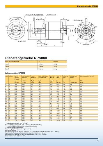 Catalogue page RPS080
